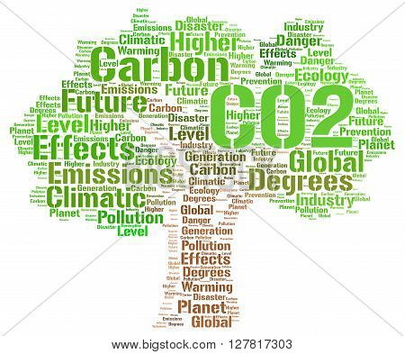 CO2 word cloud concept with a white background