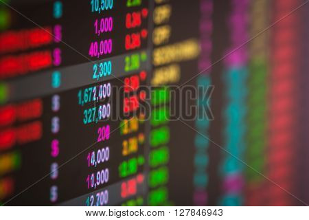 Financial data on a monitorstock ticker changestock market data on LED display concept