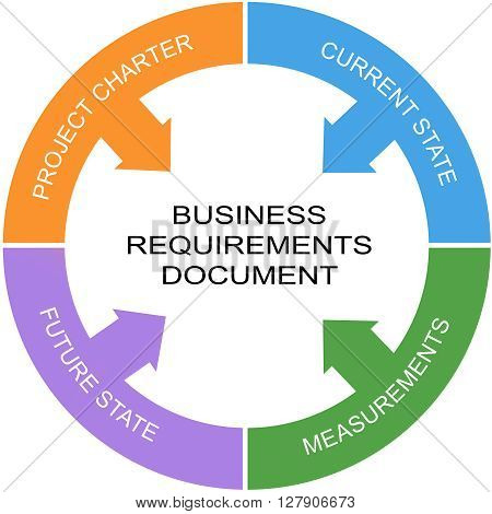 Business Requirements Document Word Circle Concept