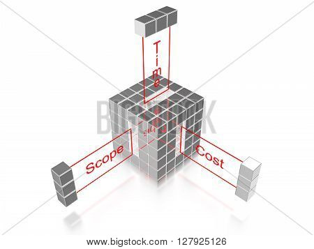 3D illustration of the project management components as a cube of tasks