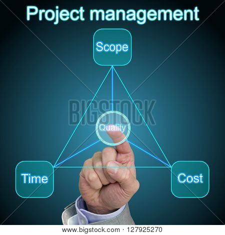 Project management triangle on dark blue with a hand of a business man clicking the quality button in the center