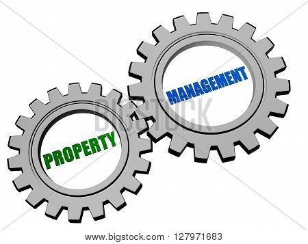 property management - text in 3d silver grey metal gear wheels business real estate operate concept