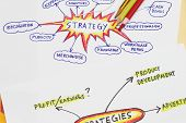 foto of sharpie  - Strategy abstract in business  - JPG