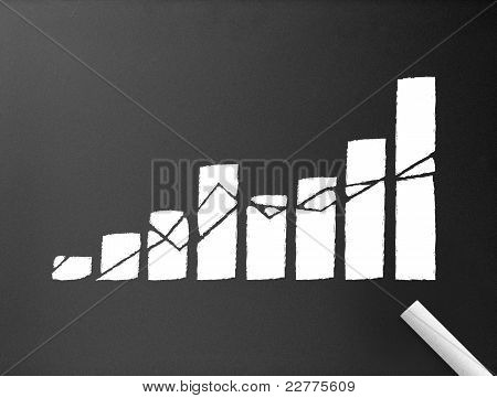 Chalkboard - Business Graph