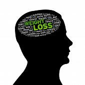 Silhouette Head - Weight Loss
