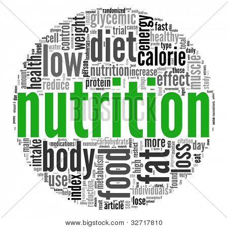 Nutrition related words concept in tag cloud on white
