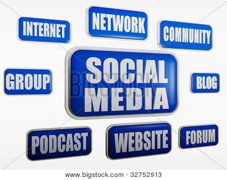Conceito de meios de Comunicação Social