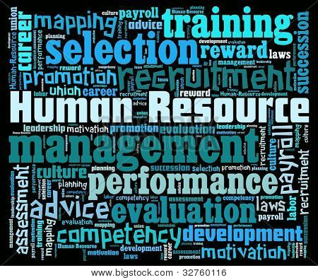 Human Resource in word collage