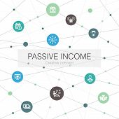 Passive Income Trendy Web Template With Simple Icons. Contains Such Elements As Affiliate Marketing, poster