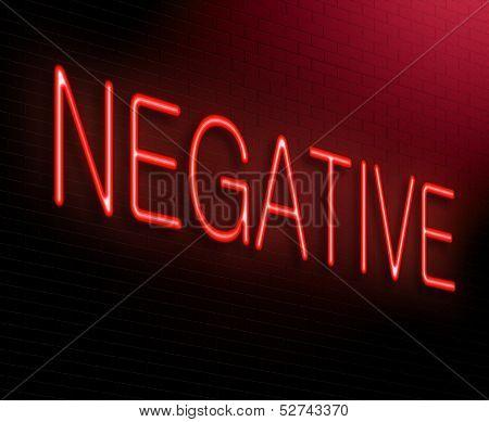 Negative Concept.