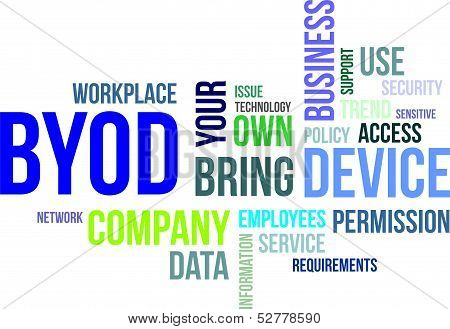 Word Cloud - Byod