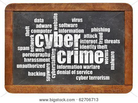 cybercrime word cloud in white chalk on a vintage slate blackboard