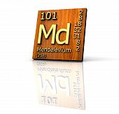 Mendelevium Periodic Table Of Elements - Wood Board poster