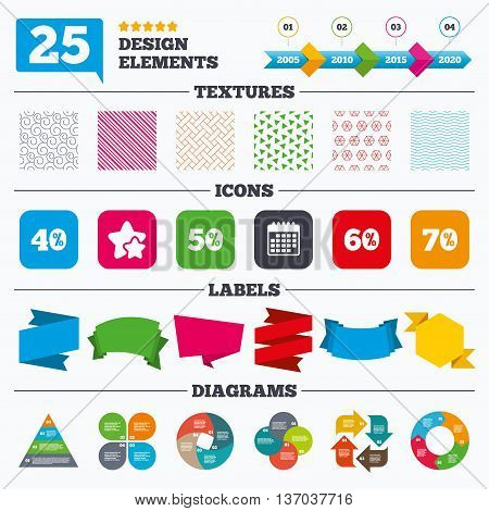 Offer sale tags, textures and charts. Sale discount icons. Special offer price signs. 40, 50, 60 and 70 percent off reduction symbols. Sale price tags. Vector