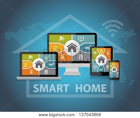 Smart Home Automation Control Apps Responsive Web Design Concept