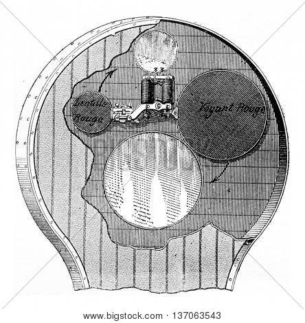 Inside the Hall signal, vintage engraved illustration. Industrial encyclopedia E.-O. Lami - 1875.