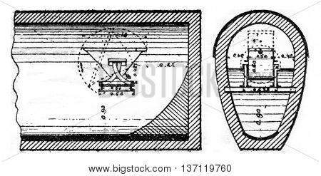 Section and elevation, vintage engraved illustration. Industrial encyclopedia E.-O. Lami - 1875.