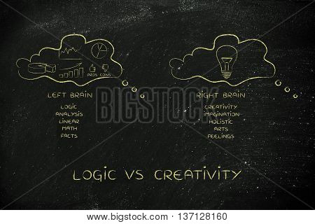 Thought Bubbles With Stats Against Intuitive Idea, Logic Vs Creativity