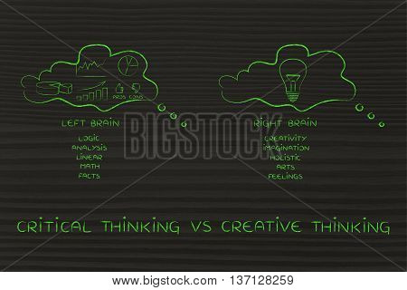 Thought Bubbles With Stats Against Intuitive Idea, Critical Vs Creative