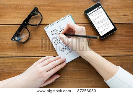 education, business, planning and people concept - close up of woman or student drawing scheme in notepad with pencil and eyeglasses with coding on smartphone on wooden table