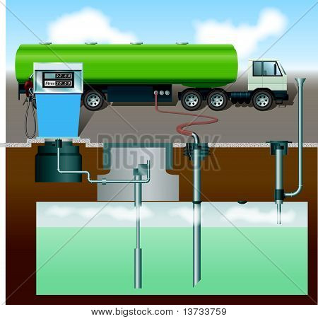 Petrol Tanker And Pump and tank Section