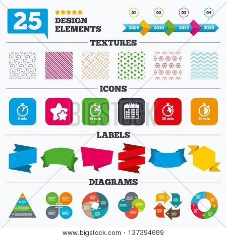 Offer sale tags, textures and charts. Timer icons. 5, 15, 20 and 30 minutes stopwatch symbols. Sale price tags. Vector