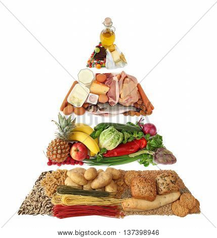 Food pyramid isolated on white background. healthy diet