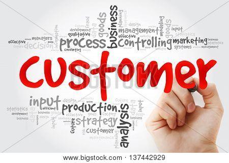 Hand Writing Customer Word Cloud