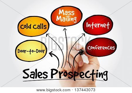 Hand Writing Sales Prospecting Activities