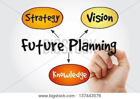 Hand Writing Future Planning
