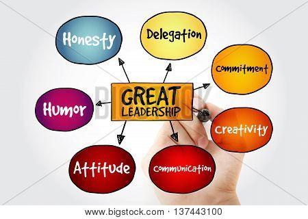 Hand Writing Great Leadership Qualities