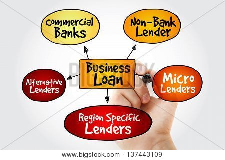 Hand Writing Business Loan Sources