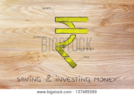 Split Rupee Currency Symbol With Budgeting Captions, Saving & Investing Money