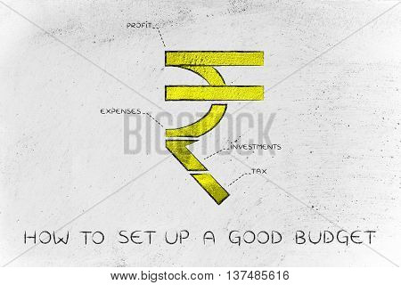 Split Rupee Currency Symbol With Budgeting Captions