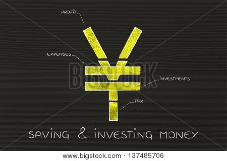 Split Yen Currency Symbol With Budgeting Captions, Saving & Investing Money
