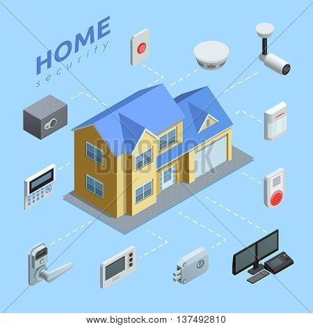 Home security company service isometric flowchart with automated surveillance camera alarm and cctv system abstract vector illustration