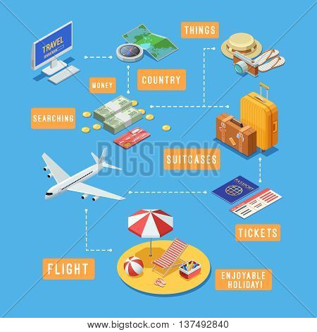 Summer vacation travel planning isometric flowchart with online  flight booking and holiday accessories symbols abstract  vector illustration