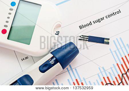 Blood sugar measurement on blood sugar control chart.