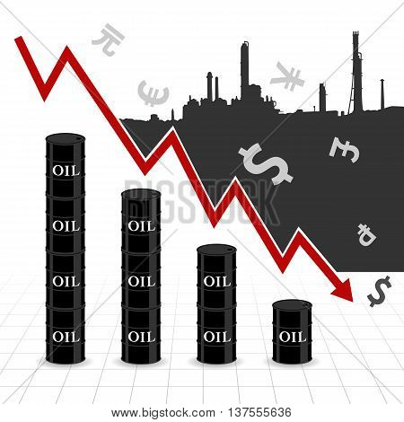 Crude oil price fall down abstract illustration with downtrend red arrow oil barrel graph currency symbol and refinery factory