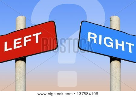 Political left and right signs with a question mark against a blue sky