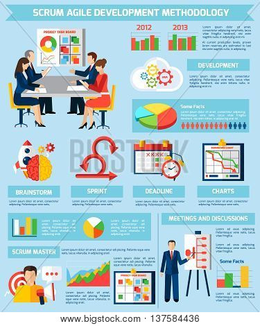 Scrum agile development methodology and project management infographic flat poster with information statistics and diagrams vector illustration