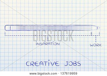 Long Inspiration And Short Work Time, Creative Jobs