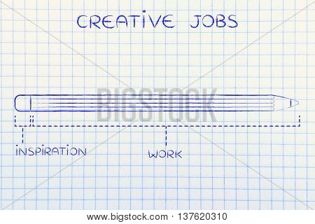 Creative Jobs With Short Inspiration And Long Working Time