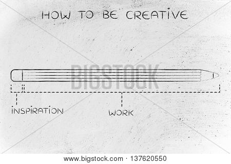 Short Inspiration And Long Working Time, How To Be Creative