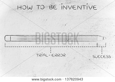Long Trial Error Before Success, How To Be Inventive