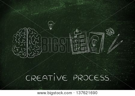 Brain With Idea To Write Down On Paper, Creative Process