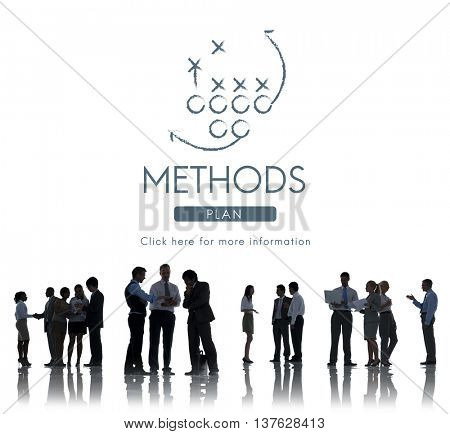 Methods Accomplish Approach Procedure System Concept