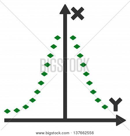 Dotted Gauss Plot vector toolbar icon. Style is bicolor flat icon symbol, green and gray colors, white background, rhombus dots.