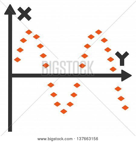 Dotted Sine Plot vector toolbar icon. Style is bicolor flat icon symbol, orange and gray colors, white background, rhombus dots.