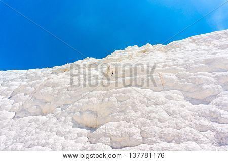 Mineral Springs Of Turkey